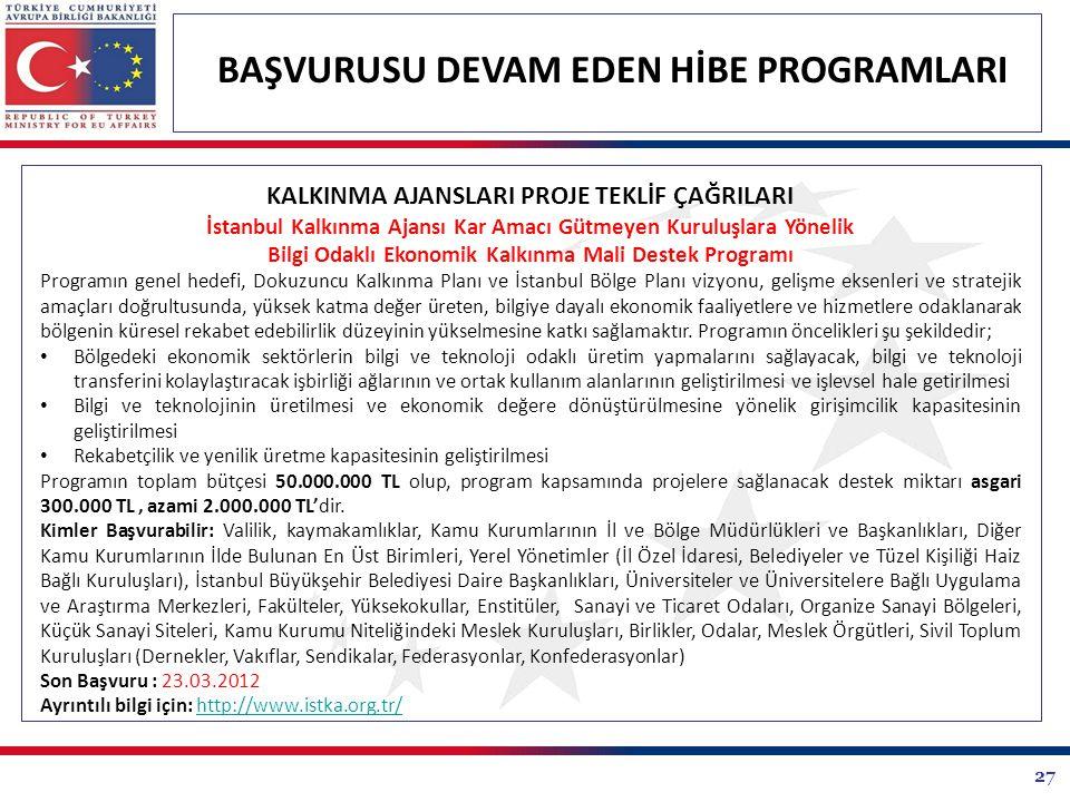 27 BAŞVURUSU DEVAM EDEN HİBE PROGRAMLARI KALKINMA AJANSLARI PROJE TEKLİF ÇAĞRILARI İstanbul Kalkınma Ajansı Kar Amacı Gütmeyen Kuruluşlara Yönelik Bilgi Odaklı Ekonomik Kalkınma Mali Destek Programı Programın genel hedefi, Dokuzuncu Kalkınma Planı ve İstanbul Bölge Planı vizyonu, gelişme eksenleri ve stratejik amaçları doğrultusunda, yüksek katma değer üreten, bilgiye dayalı ekonomik faaliyetlere ve hizmetlere odaklanarak bölgenin küresel rekabet edebilirlik düzeyinin yükselmesine katkı sağlamaktır.