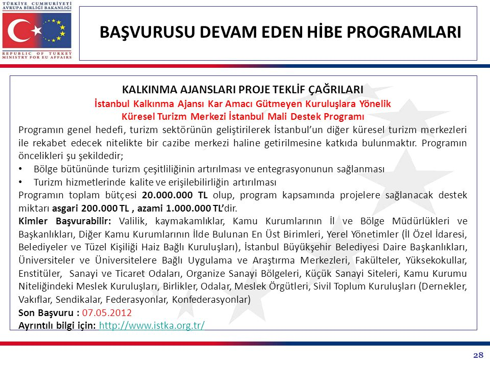 28 BAŞVURUSU DEVAM EDEN HİBE PROGRAMLARI KALKINMA AJANSLARI PROJE TEKLİF ÇAĞRILARI İstanbul Kalkınma Ajansı Kar Amacı Gütmeyen Kuruluşlara Yönelik Küresel Turizm Merkezi İstanbul Mali Destek Programı Programın genel hedefi, turizm sektörünün geliştirilerek İstanbul'un diğer küresel turizm merkezleri ile rekabet edecek nitelikte bir cazibe merkezi haline getirilmesine katkıda bulunmaktır.
