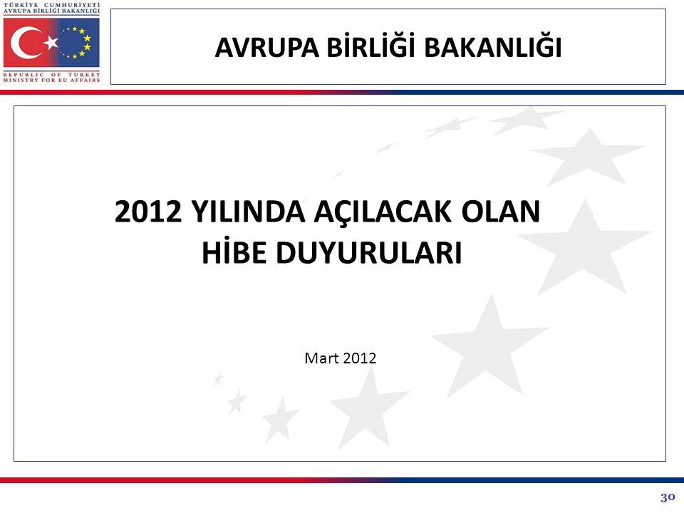 30 AVRUPA BİRLİĞİ BAKANLIĞI 2012 YILINDA AÇILACAK OLAN HİBE DUYURULARI Mart 2012
