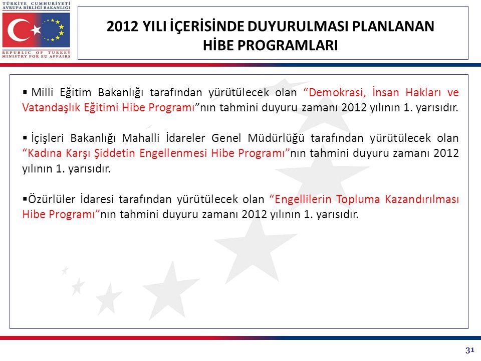 31 2012 YILI İÇERİSİNDE DUYURULMASI PLANLANAN HİBE PROGRAMLARI  Milli Eğitim Bakanlığı tarafından yürütülecek olan Demokrasi, İnsan Hakları ve Vatandaşlık Eğitimi Hibe Programı nın tahmini duyuru zamanı 2012 yılının 1.