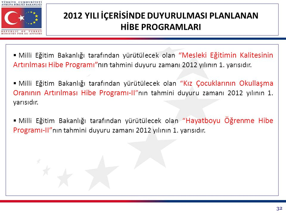 """32 2012 YILI İÇERİSİNDE DUYURULMASI PLANLANAN HİBE PROGRAMLARI  Milli Eğitim Bakanlığı tarafından yürütülecek olan """"Mesleki Eğitimin Kalitesinin Artı"""