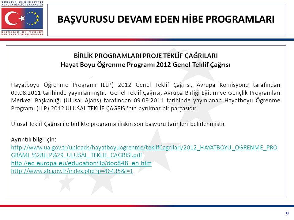 9 BAŞVURUSU DEVAM EDEN HİBE PROGRAMLARI BİRLİK PROGRAMLARI PROJE TEKLİF ÇAĞRILARI Hayat Boyu Öğrenme Programı 2012 Genel Teklif Çağrısı Hayatboyu Öğrenme Programı (LLP) 2012 Genel Teklif Çağrısı, Avrupa Komisyonu tarafından 09.08.2011 tarihinde yayınlanmıştır.