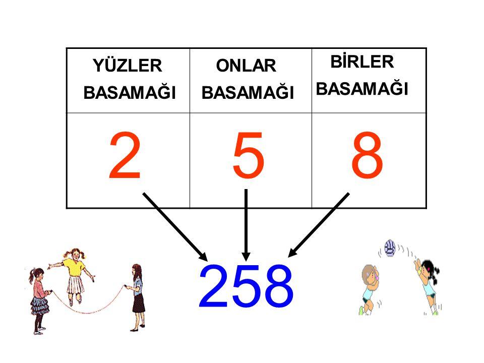 2 5 8 258 BİRLER BASAMAĞI ONLAR BASAMAĞI YÜZLER BASAMAĞI