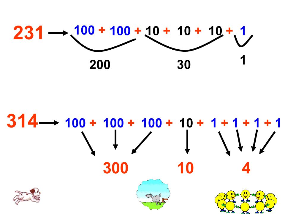 231 100 + 10 + 1 20030 1 314 100 + 10 +1 + 1 + 1 + 11 + 1 + 1 + 1 300104
