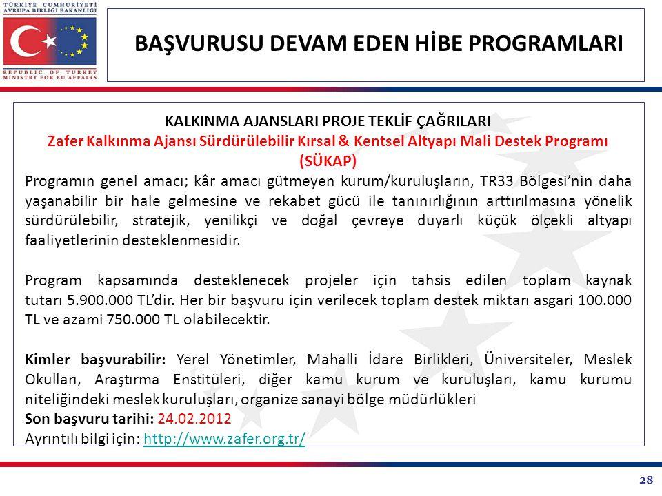 28 BAŞVURUSU DEVAM EDEN HİBE PROGRAMLARI KALKINMA AJANSLARI PROJE TEKLİF ÇAĞRILARI Zafer Kalkınma Ajansı Sürdürülebilir Kırsal & Kentsel Altyapı Mali Destek Programı (SÜKAP) Programın genel amacı; kâr amacı gütmeyen kurum/kuruluşların, TR33 Bölgesi'nin daha yaşanabilir bir hale gelmesine ve rekabet gücü ile tanınırlığının arttırılmasına yönelik sürdürülebilir, stratejik, yenilikçi ve doğal çevreye duyarlı küçük ölçekli altyapı faaliyetlerinin desteklenmesidir.