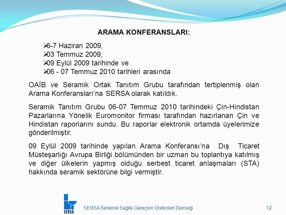 SERSA Seramik Sağlık Gereçleri Üreticileri Derneği12 ARAMA KONFERANSLARI:  6-7 Haziran 2009,  03 Temmuz 2009,  09 Eylül 2009 tarihinde ve  06 - 07 Temmuz 2010 tarihleri arasında OAİB ve Seramik Ortak Tanıtım Grubu tarafından tertiplenmiş olan Arama Konferansları'na SERSA olarak katıldık.