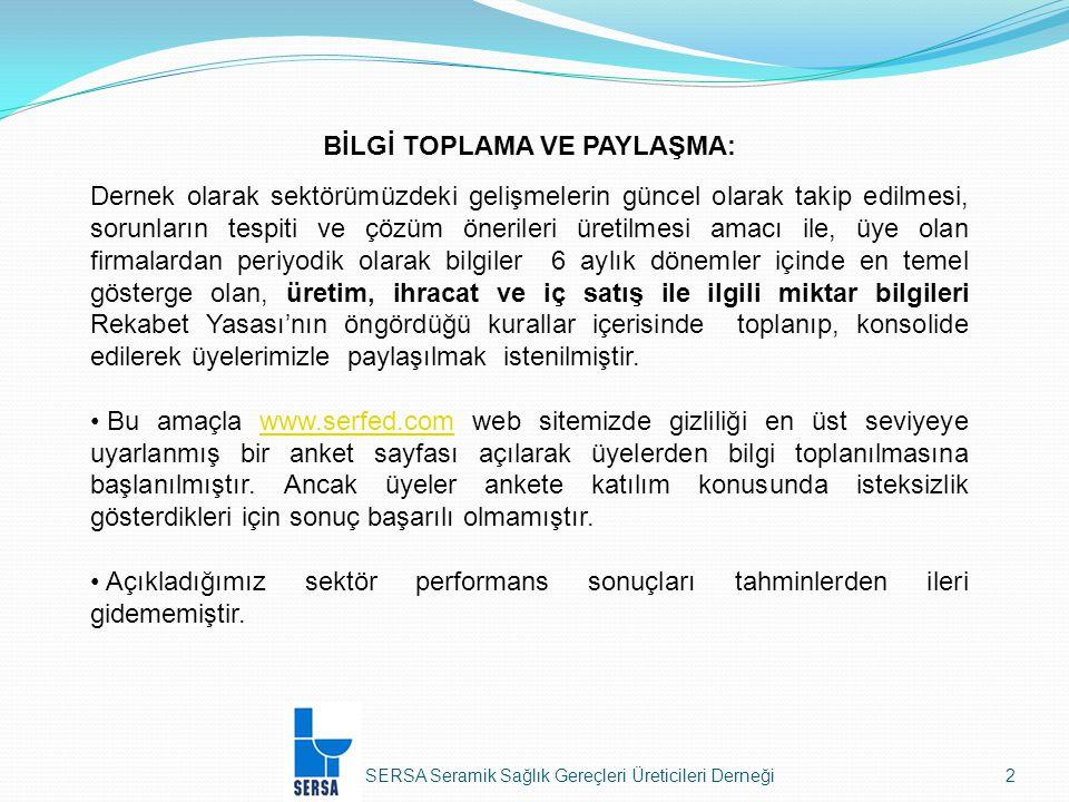 SERSA Seramik Sağlık Gereçleri Üreticileri Derneği3 SERSA BILGILERINI ICEREN FEDERASYON WEB SİTESİ: Türkiye Seramik Federasyonu Web sitesi yeniden yapılandırılmış ve her üyeye bir kullanıcı adı ve şifre verilerek www.serfed.com adresli Federasyon Web sitesi üye girişi bölümüyle özel hizmete sunulmuştur.www.serfed.com  Dünya ve ülke dataları,  Sektörümüzle ilgili yasalar ve yönetmelikler,  Yönetim kurullarının kararları,  Derneklerin bütçeleri,  Avrupa Birliği Mevzuatı,  Güncel istatistikler vs.
