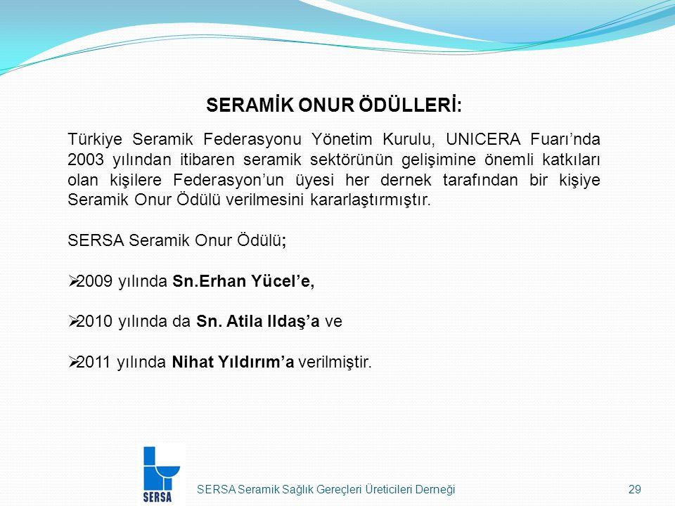 SERSA Seramik Sağlık Gereçleri Üreticileri Derneği29 SERAMİK ONUR ÖDÜLLERİ: Türkiye Seramik Federasyonu Yönetim Kurulu, UNICERA Fuarı'nda 2003 yılından itibaren seramik sektörünün gelişimine önemli katkıları olan kişilere Federasyon'un üyesi her dernek tarafından bir kişiye Seramik Onur Ödülü verilmesini kararlaştırmıştır.
