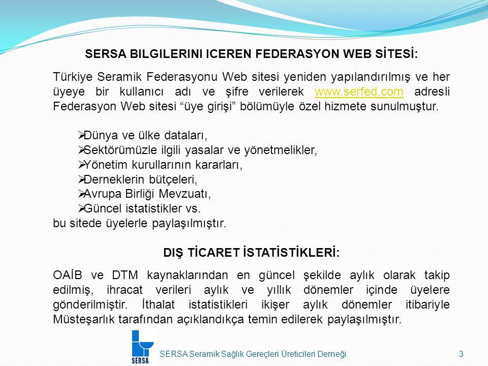 SERSA Seramik Sağlık Gereçleri Üreticileri Derneği4 İHRACATIN ARTIRILMASI: Seramik Sağlık Gereci Sektöründeki üreticilerin büyük bölümünü çatısı altında toplayan SERSA, ihracatın artırılması ve Türk malı imajının yaygınlaştırılması amacı ile, dış tanıtım konusunda çeşitli faaliyetler yapmıştır.
