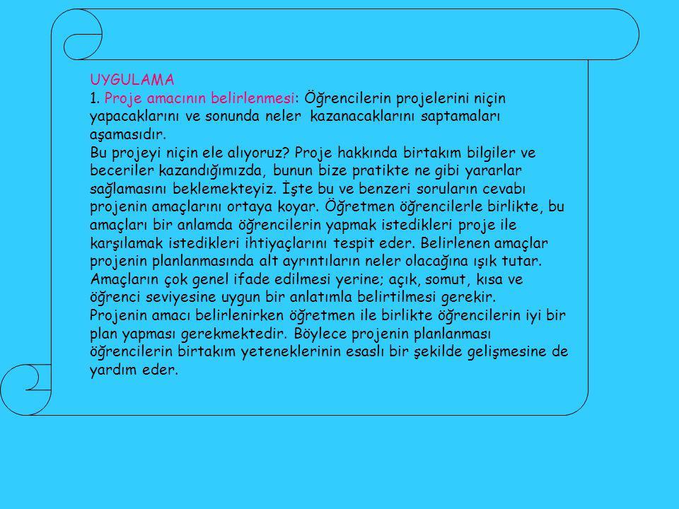 UYGULAMA 1.