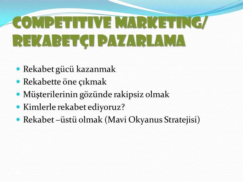 Competitive Marketing/ Rekabetçi Pazarlama Rekabet gücü kazanmak Rekabette öne çıkmak Müşterilerinin gözünde rakipsiz olmak Kimlerle rekabet ediyoruz?