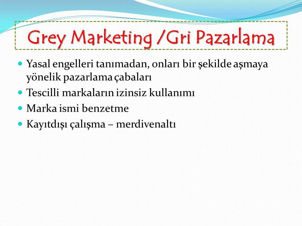 Grey Marketing /Gri Pazarlama Yasal engelleri tanımadan, onları bir şekilde aşmaya yönelik pazarlama çabaları Tescilli markaların izinsiz kullanımı Marka ismi benzetme Kayıtdışı çalışma – merdivenaltı