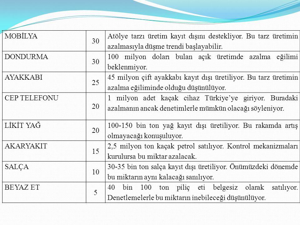 MOBİLYA 30 Atölye tarzı üretim kayıt dışını destekliyor.