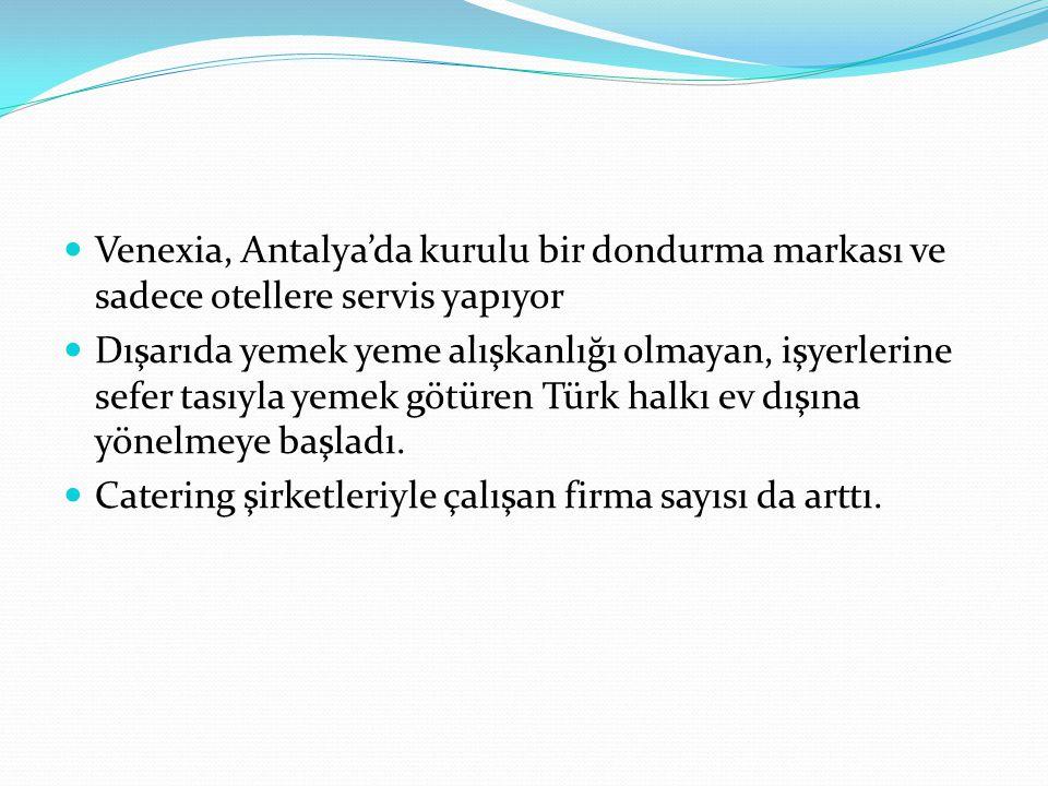 Venexia, Antalya'da kurulu bir dondurma markası ve sadece otellere servis yapıyor Dışarıda yemek yeme alışkanlığı olmayan, işyerlerine sefer tasıyla yemek götüren Türk halkı ev dışına yönelmeye başladı.