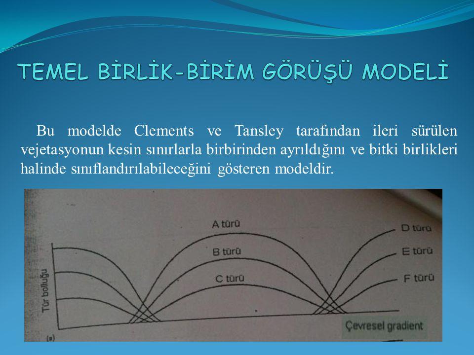 Bu modelde Clements ve Tansley tarafından ileri sürülen vejetasyonun kesin sınırlarla birbirinden ayrıldığını ve bitki birlikleri halinde sınıflandırılabileceğini gösteren modeldir.