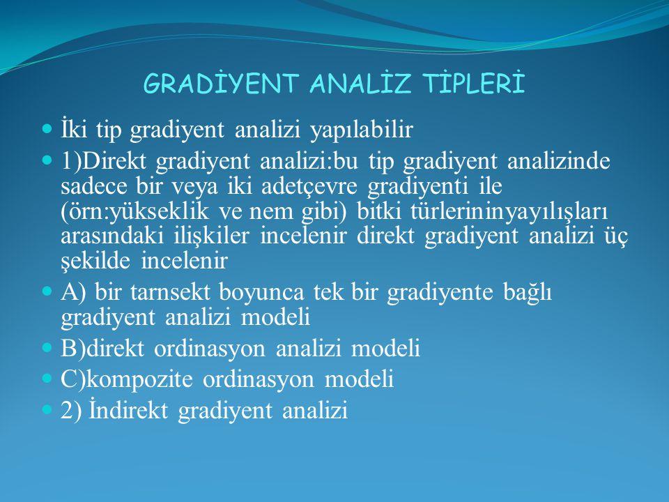 GRADİYENT ANALİZ TİPLERİ İki tip gradiyent analizi yapılabilir 1)Direkt gradiyent analizi:bu tip gradiyent analizinde sadece bir veya iki adetçevre gradiyenti ile (örn:yükseklik ve nem gibi) bitki türlerininyayılışları arasındaki ilişkiler incelenir direkt gradiyent analizi üç şekilde incelenir A) bir tarnsekt boyunca tek bir gradiyente bağlı gradiyent analizi modeli B)direkt ordinasyon analizi modeli C)kompozite ordinasyon modeli 2) İndirekt gradiyent analizi