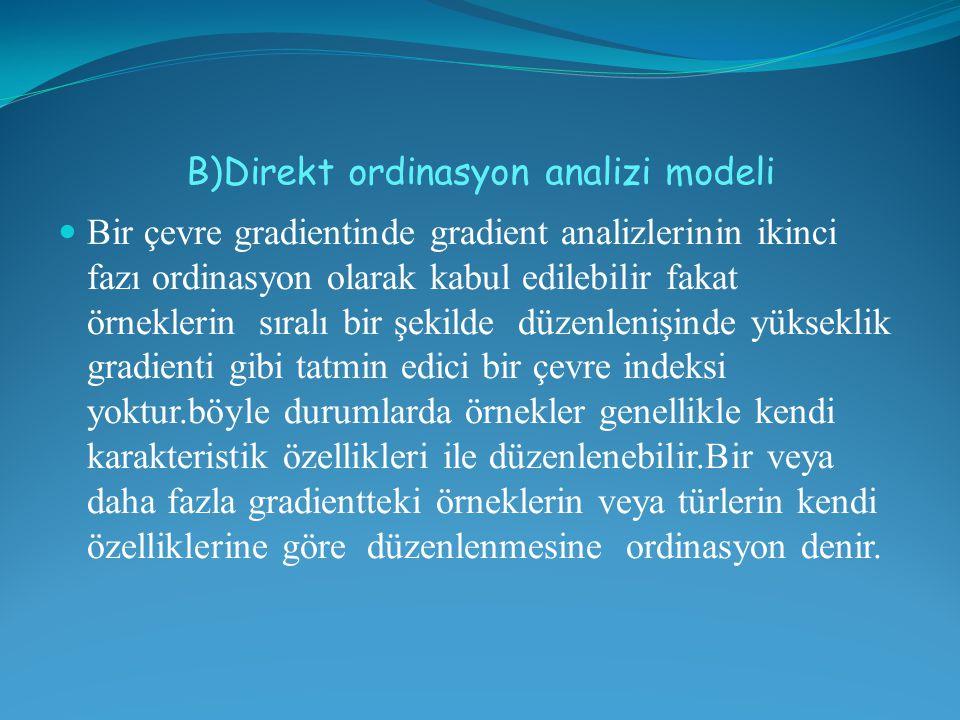 B)Direkt ordinasyon analizi modeli Bir çevre gradientinde gradient analizlerinin ikinci fazı ordinasyon olarak kabul edilebilir fakat örneklerin sıral