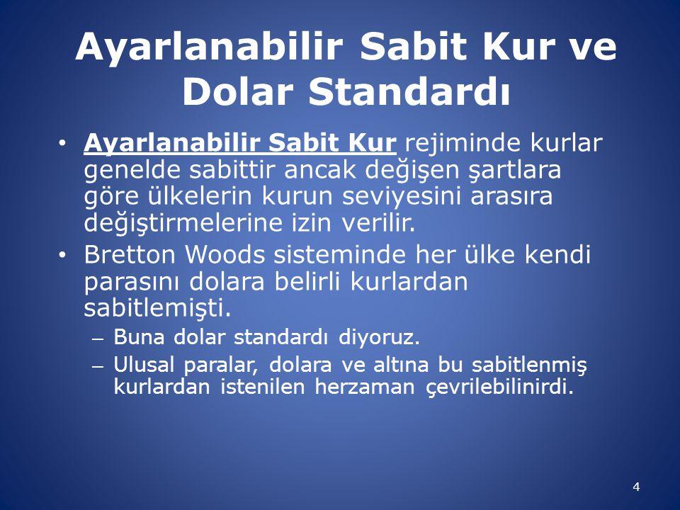 Ayarlanabilir Sabit Kur ve Dolar Standardı Ayarlanabilir Sabit Kur rejiminde kurlar genelde sabittir ancak değişen şartlara göre ülkelerin kurun seviy