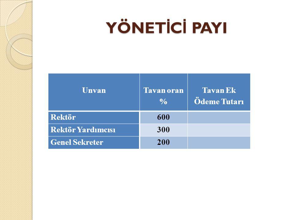 YÖNET İ C İ PAYI Unvan Tavan oran % Tavan Ek Ödeme Tutarı Rektör600 Rektör Yardımcısı300 Genel Sekreter200