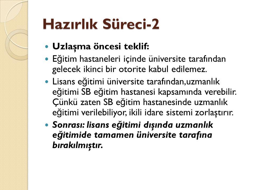 Hazırlık Süreci-2 Uzlaşma öncesi teklif: E ğ itim hastaneleri içinde üniversite tarafından gelecek ikinci bir otorite kabul edilemez.