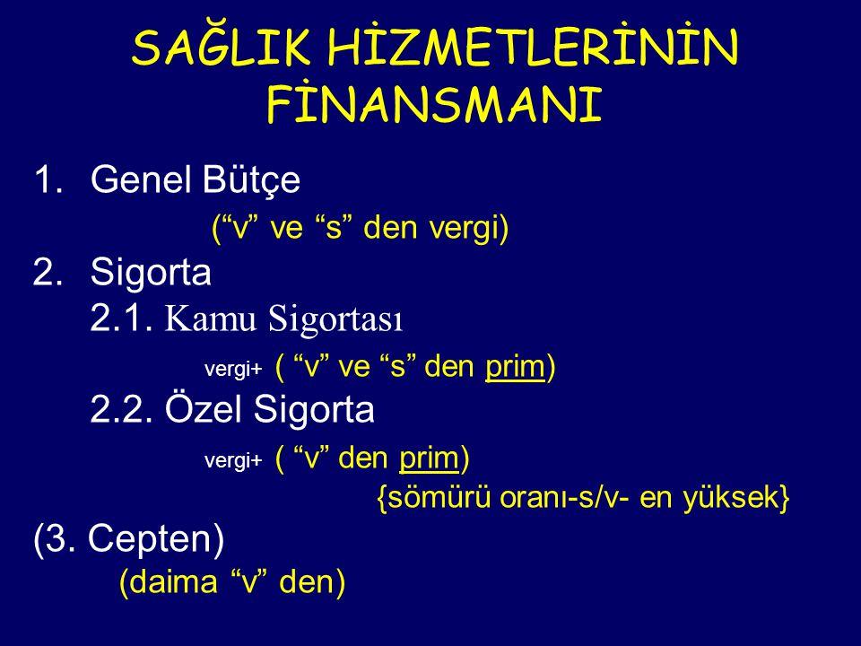 SAĞLIK HİZMETLERİNİN FİNANSMANI 1.Genel Bütçe ( v ve s den vergi) 2.