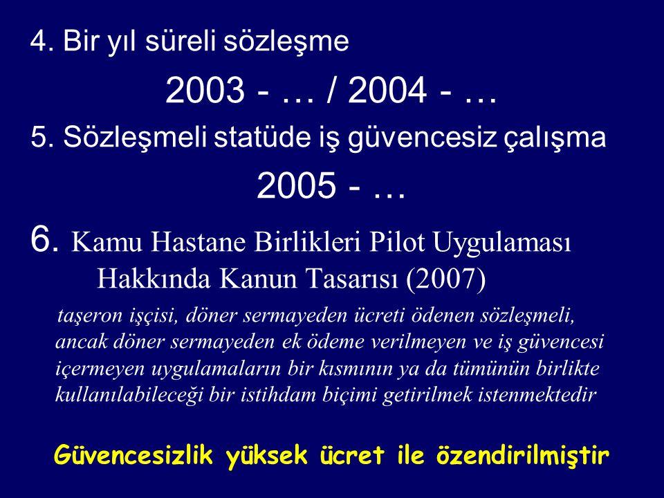 4.Bir yıl süreli sözleşme 2003 - … / 2004 - … 5.