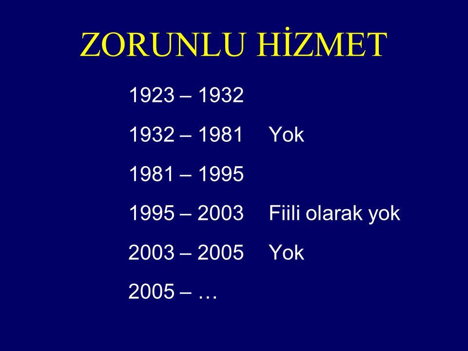 ZORUNLU HİZMET 1923 – 1932 1932 – 1981Yok 1981 – 1995 1995 – 2003Fiili olarak yok 2003 – 2005Yok 2005 – …