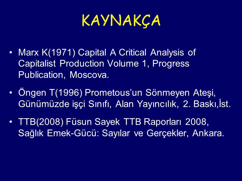 KAYNAKÇA Marx K(1971) Capital A Critical Analysis of Capitalist Production Volume 1, Progress Publication, Moscova.
