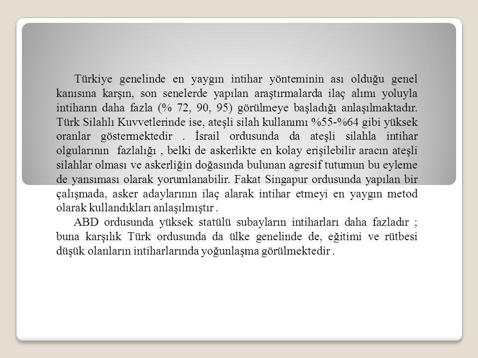 Türkiye genelinde en yaygın intihar yönteminin ası olduğu genel kanısına karşın, son senelerde yapılan araştırmalarda ilaç alımı yoluyla intiharın daha fazla (% 72, 90, 95) görülmeye başladığı anlaşılmaktadır.