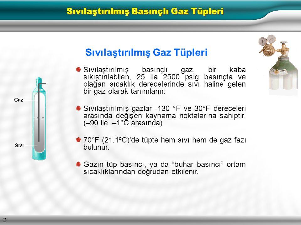 2 Sıvılaştırılmış Gaz Tüpleri Sıvılaştırılmış basınçlı gaz, bir kaba sıkıştırılabilen, 25 ila 2500 psig basınçta ve olağan sıcaklık derecelerinde sıvı haline gelen bir gaz olarak tanımlanır.