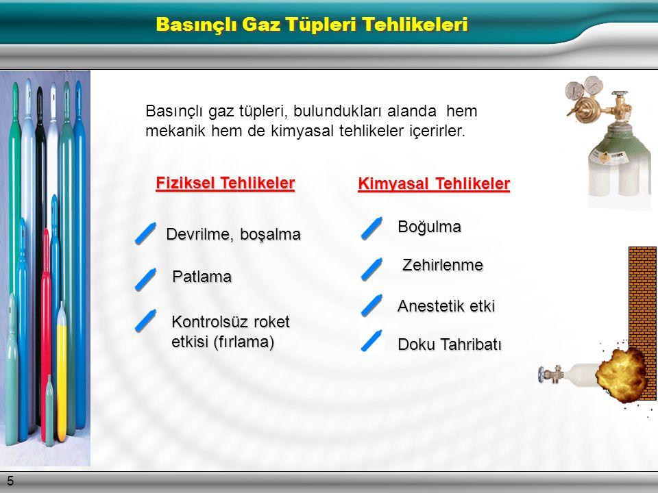 5 Basınçlı gaz tüpleri, bulundukları alanda hem mekanik hem de kimyasal tehlikeler içerirler.