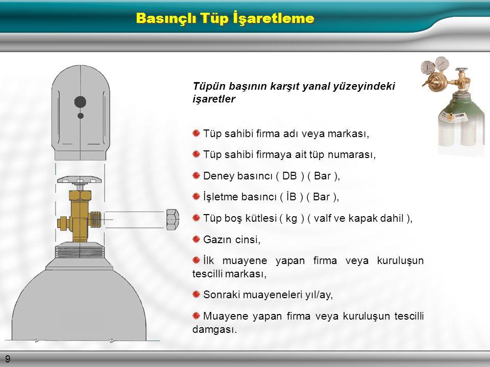 29 Tüpün hidrostatik test tarihlerini de kontrol etmelisiniz. Basınçlı Gaz Tüpü Denetim ve Testi