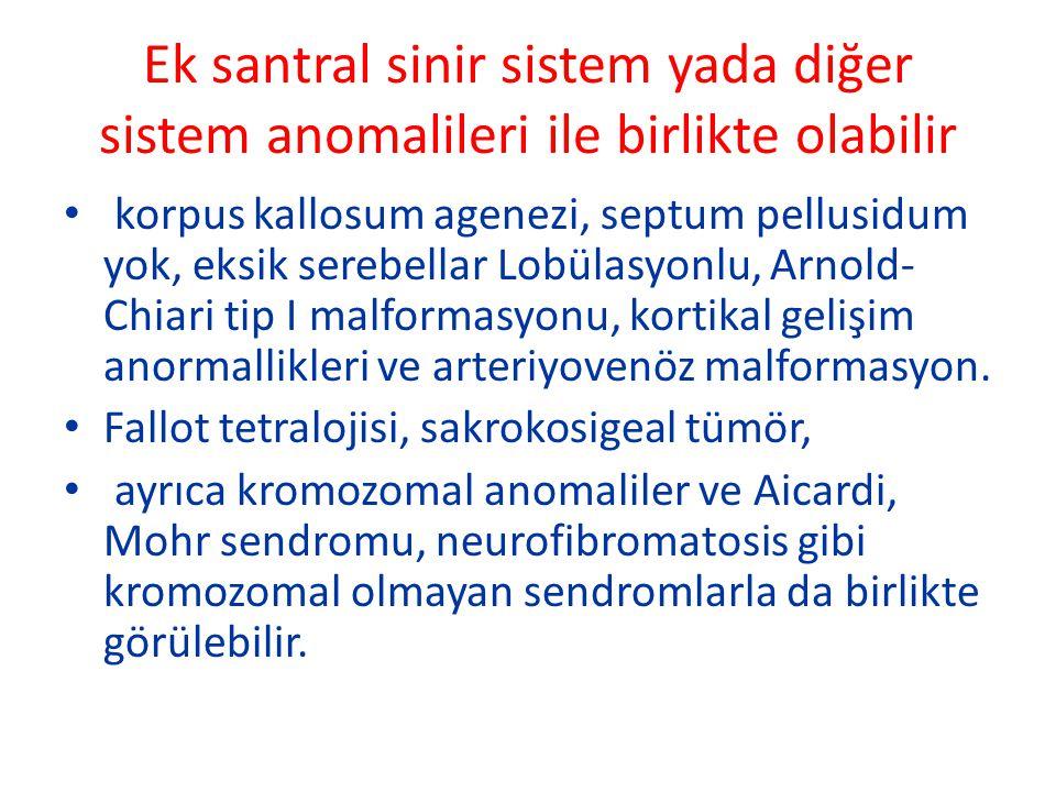 Ek santral sinir sistem yada diğer sistem anomalileri ile birlikte olabilir korpus kallosum agenezi, septum pellusidum yok, eksik serebellar Lobülasyo