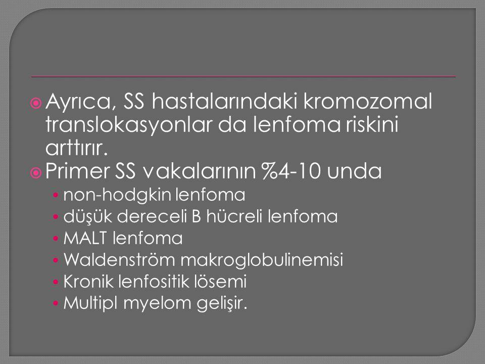  Ayrıca, SS hastalarındaki kromozomal translokasyonlar da lenfoma riskini arttırır.  Primer SS vakalarının %4-10 unda non-hodgkin lenfoma düşük dere