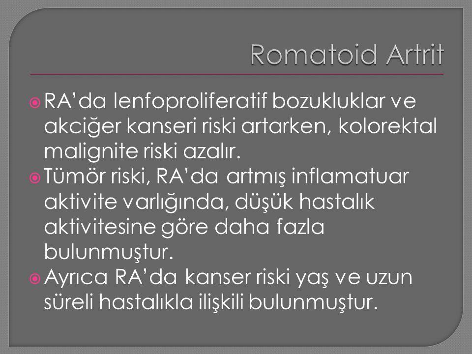  RA'da lenfoproliferatif bozukluklar ve akciğer kanseri riski artarken, kolorektal malignite riski azalır.  Tümör riski, RA'da artmış inflamatuar ak