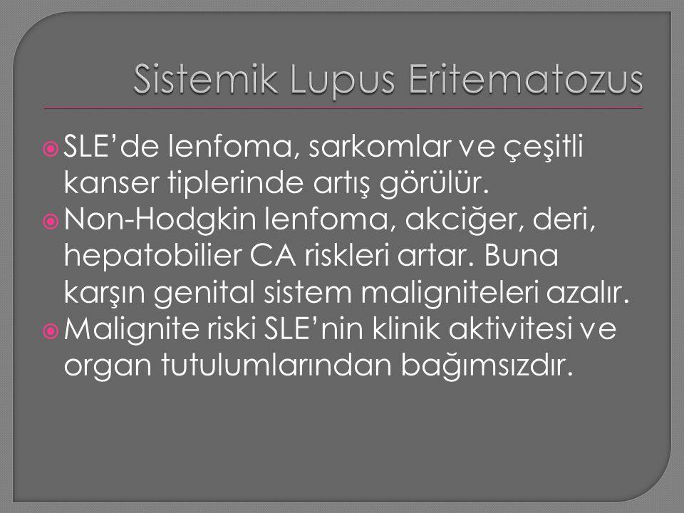  SLE'de lenfoma, sarkomlar ve çeşitli kanser tiplerinde artış görülür.  Non-Hodgkin lenfoma, akciğer, deri, hepatobilier CA riskleri artar. Buna kar