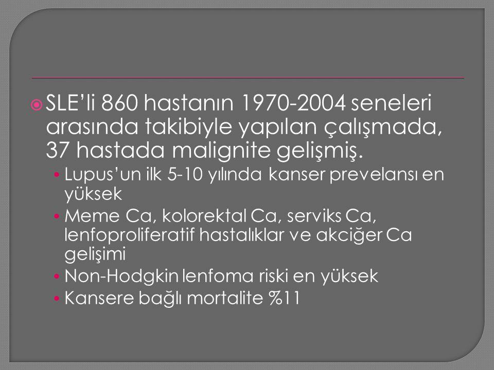 SLE'li 860 hastanın 1970-2004 seneleri arasında takibiyle yapılan çalışmada, 37 hastada malignite gelişmiş. Lupus'un ilk 5-10 yılında kanser prevela