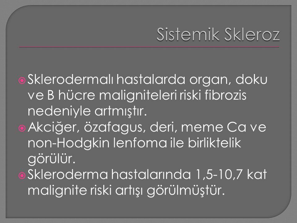  Sklerodermalı hastalarda organ, doku ve B hücre maligniteleri riski fibrozis nedeniyle artmıştır.  Akciğer, özafagus, deri, meme Ca ve non-Hodgkin
