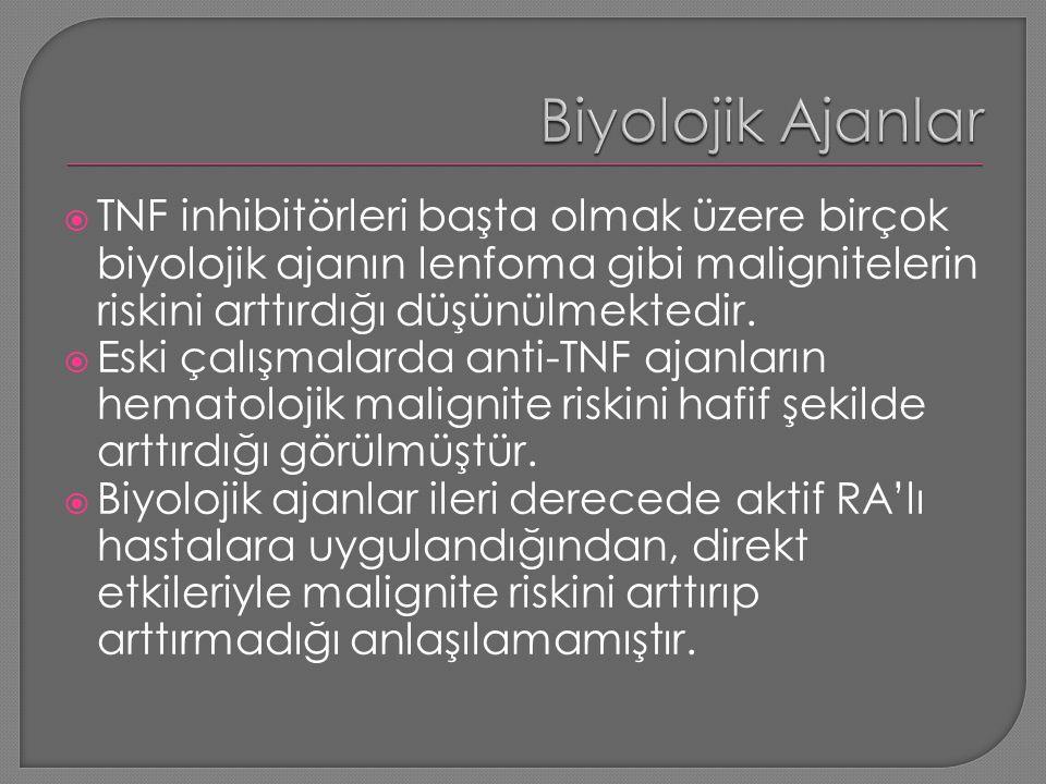  TNF inhibitörleri başta olmak üzere birçok biyolojik ajanın lenfoma gibi malignitelerin riskini arttırdığı düşünülmektedir.  Eski çalışmalarda anti