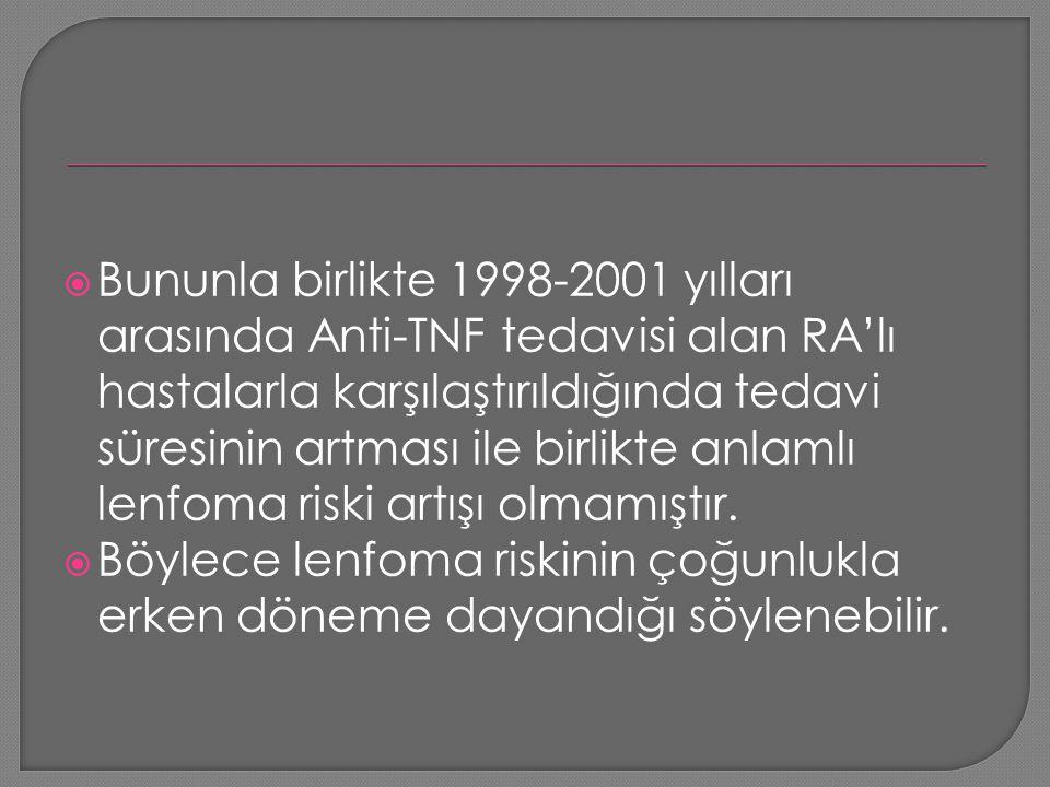  Bununla birlikte 1998-2001 yılları arasında Anti-TNF tedavisi alan RA'lı hastalarla karşılaştırıldığında tedavi süresinin artması ile birlikte anlam