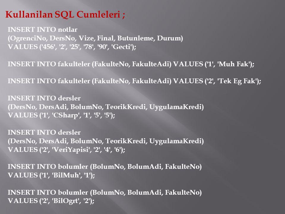 Kullanilan SQL Cumleleri ; INSERT INTO notlar (OgrenciNo, DersNo, Vize, Final, Butunleme, Durum) VALUES ( 456 , 2 , 25 , 78 , 90 , Gecti ); INSERT INTO fakulteler (FakulteNo, FakulteAdi) VALUES ( 1 , Muh Fak ); INSERT INTO fakulteler (FakulteNo, FakulteAdi) VALUES ( 2 , Tek Eg Fak ); INSERT INTO dersler (DersNo, DersAdi, BolumNo, TeorikKredi, UygulamaKredi) VALUES ( 1 , CSharp , 1 , 5 , 5 ); INSERT INTO dersler (DersNo, DersAdi, BolumNo, TeorikKredi, UygulamaKredi) VALUES ( 2 , VeriYapisi , 2 , 4 , 6 ); INSERT INTO bolumler (BolumNo, BolumAdi, FakulteNo) VALUES ( 1 , BilMuh , 1 ); INSERT INTO bolumler (BolumNo, BolumAdi, FakulteNo) VALUES ( 2 , BilOgrt , 2 );