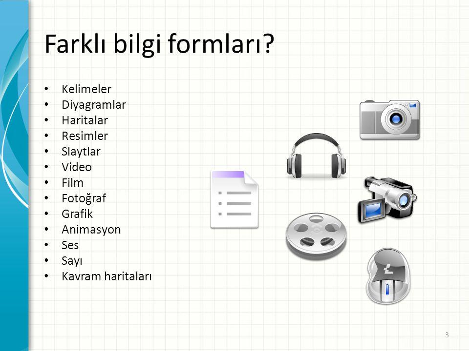 Farklı bilgi formları? Kelimeler Diyagramlar Haritalar Resimler Slaytlar Video Film Fotoğraf Grafik Animasyon Ses Sayı Kavram haritaları 3