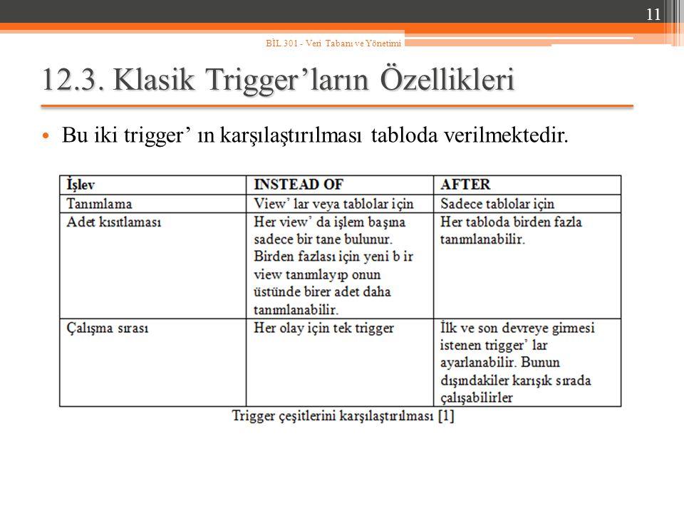 12.3.Klasik Trigger'ların Özellikleri Bu iki trigger' ın karşılaştırılması tabloda verilmektedir.