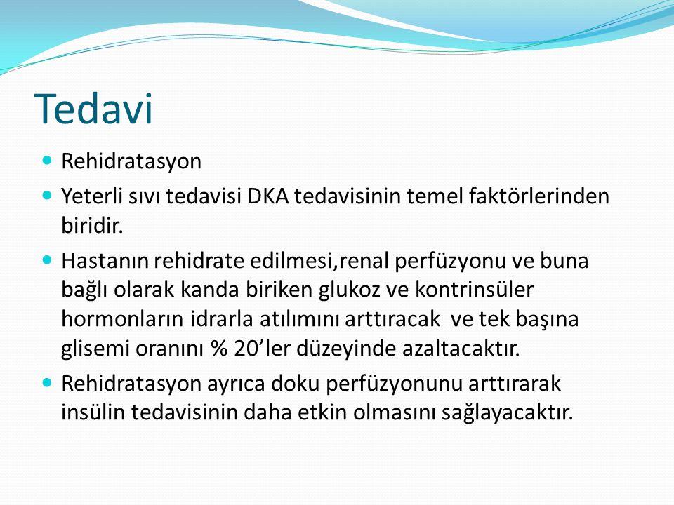 Tedavi Rehidratasyon Yeterli sıvı tedavisi DKA tedavisinin temel faktörlerinden biridir. Hastanın rehidrate edilmesi,renal perfüzyonu ve buna bağlı ol