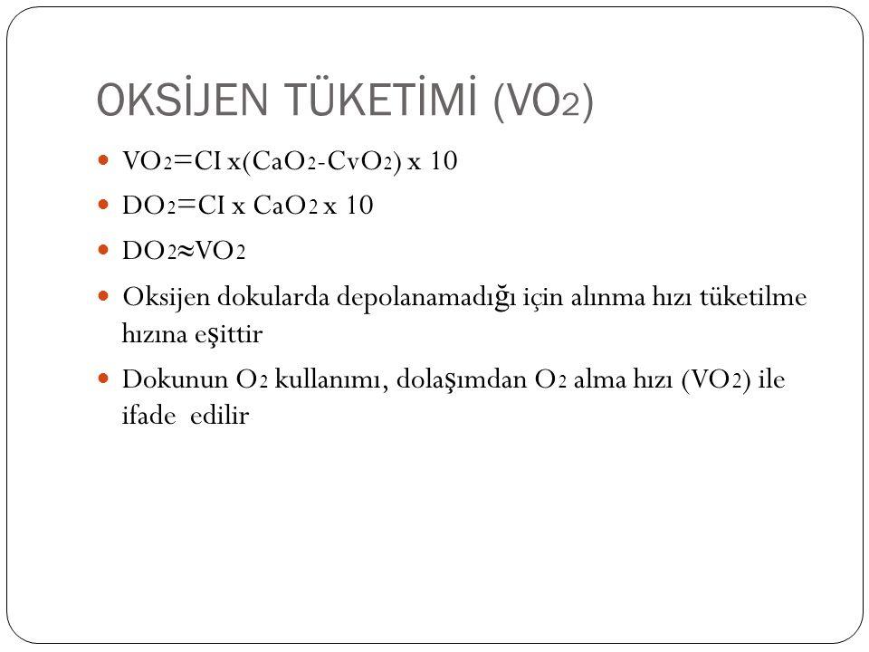 OKSİJEN TÜKETİMİ (VO 2 ) VO 2 =CI x(CaO 2 -CvO 2 ) x 10 DO 2 =CI x CaO 2 x 10 DO 2 ≈VO 2 Oksijen dokularda depolanamadı ğ ı için alınma hızı tüketilme