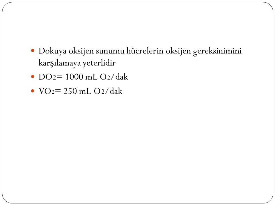 Dokuya oksijen sunumu hücrelerin oksijen gereksinimini kar ş ılamaya yeterlidir DO 2 = 1000 mL O 2 /dak VO 2 = 250 mL O 2 /dak