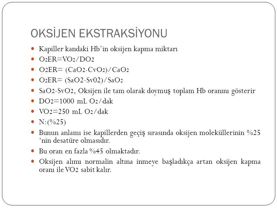 OKSİJEN EKSTRAKSİYONU Kapiller kandaki Hb'in oksijen kapma miktarı O 2 ER=VO 2 /DO 2 O 2 ER= (CaO 2- CvO 2 )/CaO 2 O 2 ER= (SaO2-Sv02)/SaO 2 SaO 2 -Sv