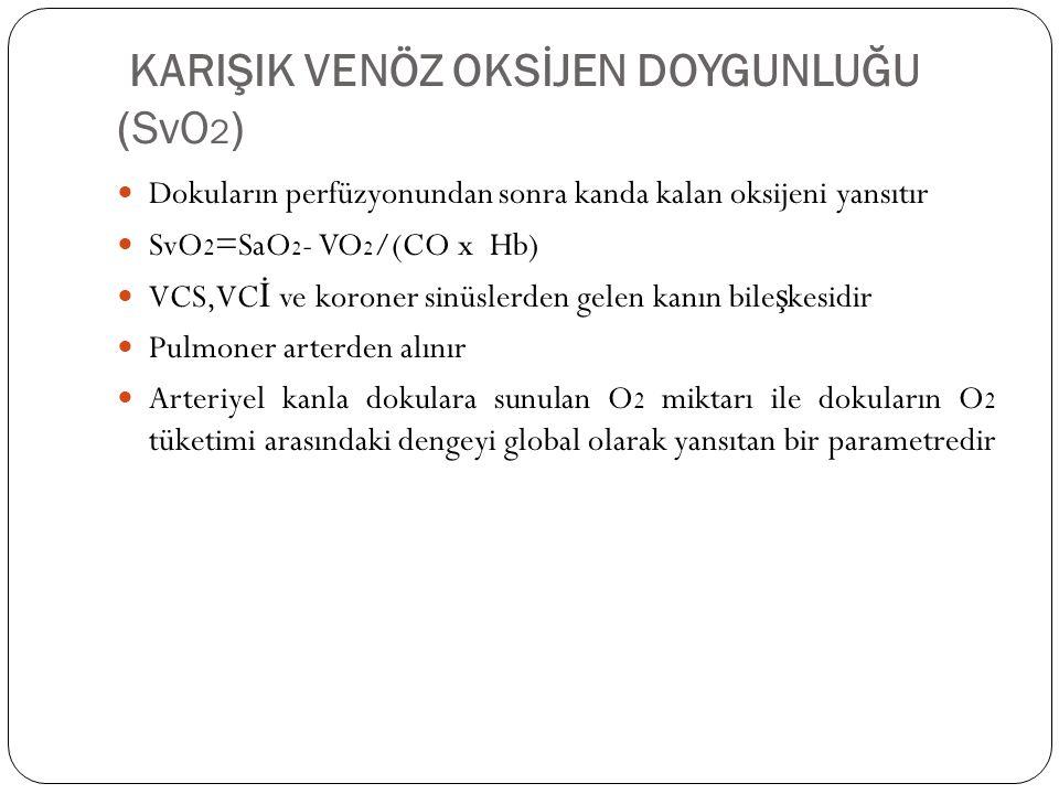 KARIŞIK VENÖZ OKSİJEN DOYGUNLUĞU (SvO 2 ) Dokuların perfüzyonundan sonra kanda kalan oksijeni yansıtır SvO 2 =SaO 2 - VO 2 /(CO x Hb) VCS,VC İ ve koro