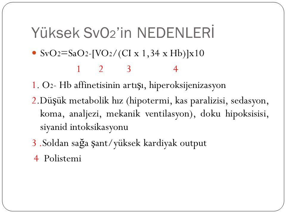 Yüksek SvO 2 'in NEDENLERİ SvO 2 =SaO 2 -[VO 2 /(CI x 1,34 x Hb)]x10 1 2 3 4 1. O 2 - Hb affinetisinin artı ş ı, hiperoksijenizasyon 2.Dü ş ük metabol