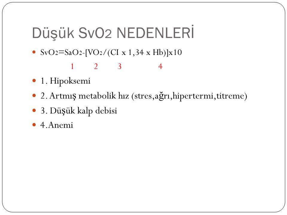 Düşük SvO 2 NEDENLERİ SvO 2 =SaO 2 -[VO 2 /(CI x 1,34 x Hb)]x10 1 2 3 4 1. Hipoksemi 2. Artmı ş metabolik hız (stres,a ğ rı,hipertermi,titreme) 3. Dü